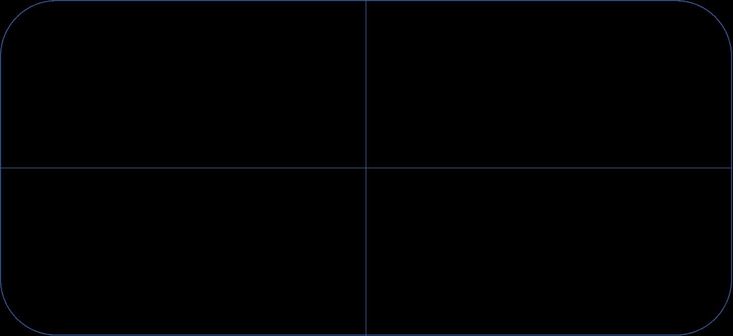 Schema aanpak Bigdata4u